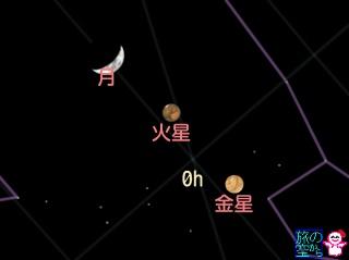 きょうの月(と金星と火星)